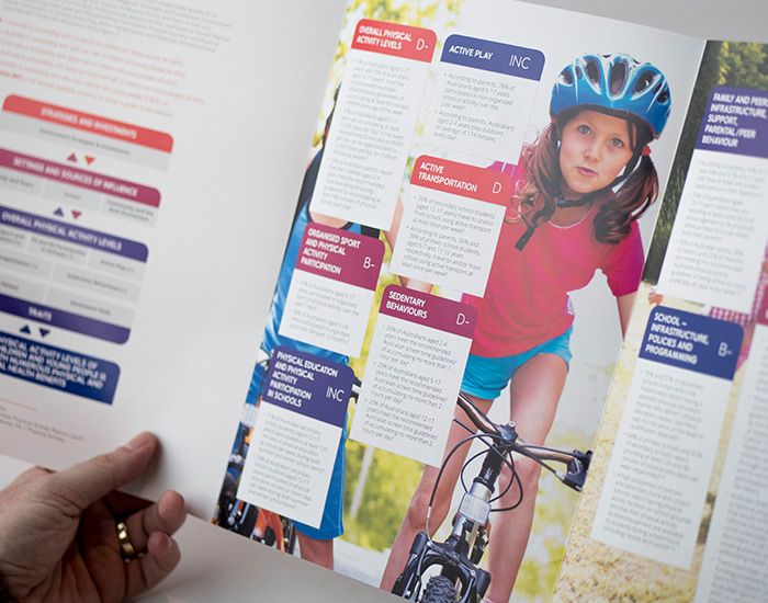 Active Healthy Kids Australia Summary Report